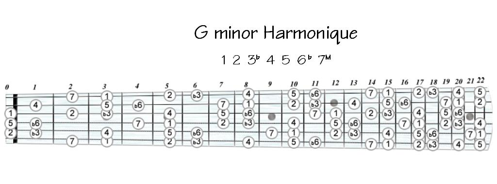 G minor Harmonique