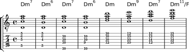 Guitar guitar chords dm7 : Chords | :>)azZTechs# | Page 4