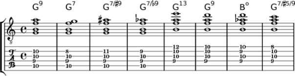 Piano u00bb Piano Chords Dm7 - Music Sheets, Tablature, Chords and Lyrics