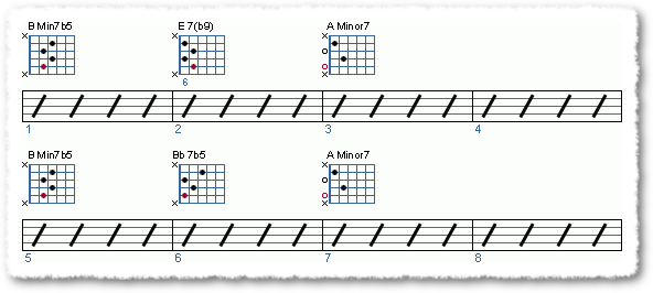 Chords Azztechs Page 3