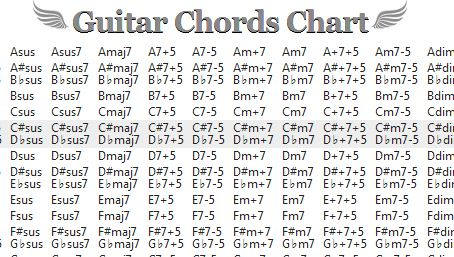 A straigh forward chart to get your chords