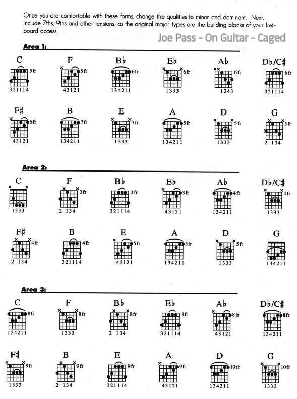 Guitar 12 51 guitar chords : Chords | :>)azZTechs#