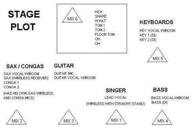 stage-plot-g