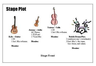 stage-plot-one