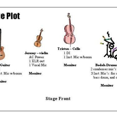 stage-plot-one