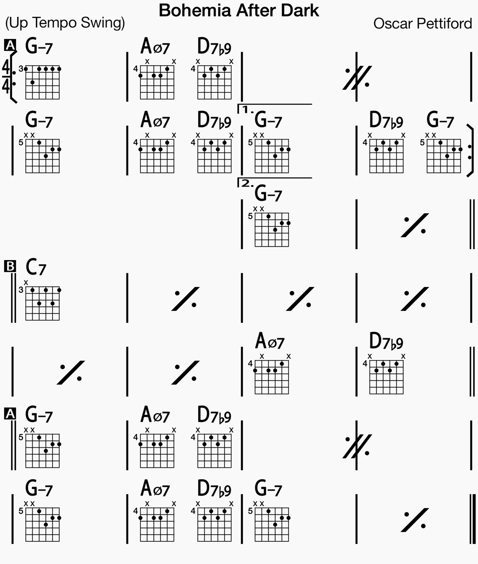 greater mercy me chords pdf