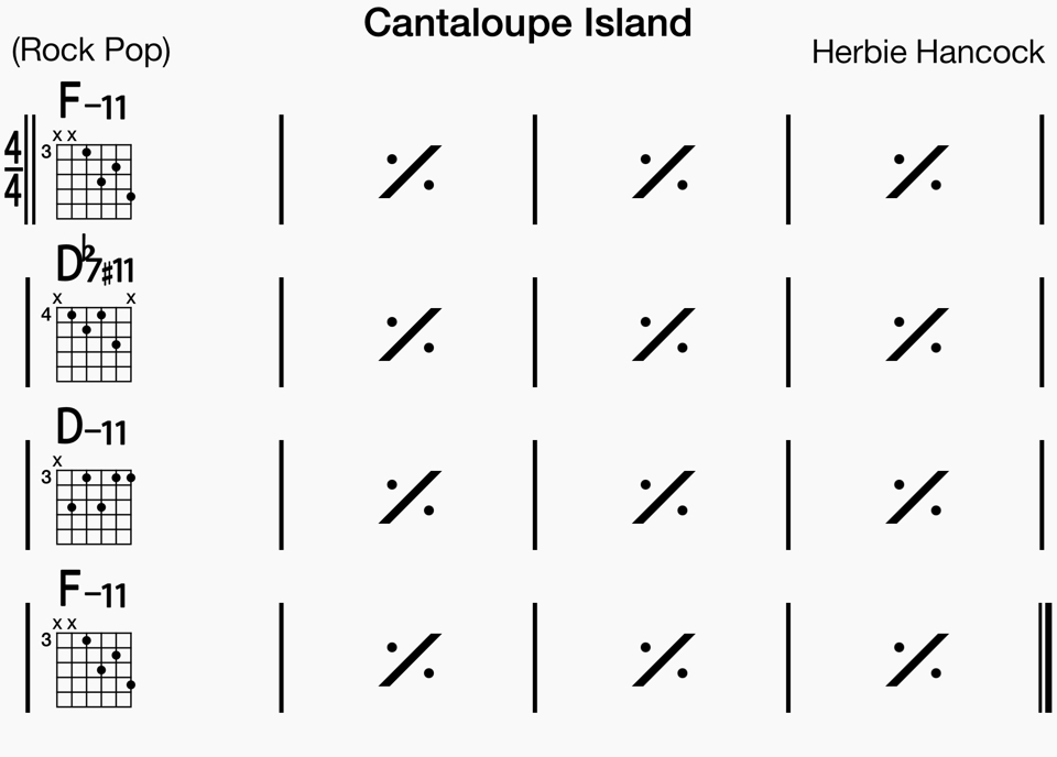 Cantaloupe Island : Stream cantaloupe island by rastløs from desktop or your mobile device.
