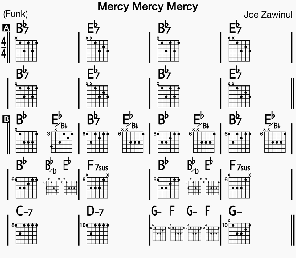 Chords azztechs irealb chords scores for our favorites tunes hexwebz Choice Image