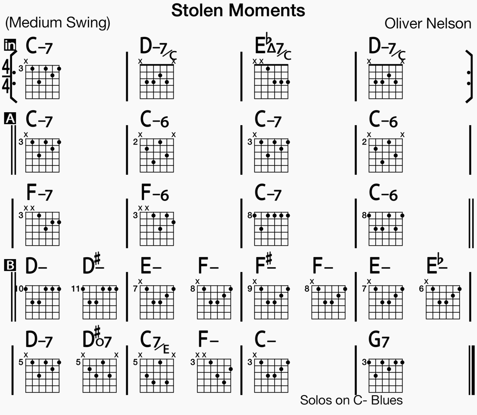 Exelent Little Moments Chords Composition Beginner Guitar Piano