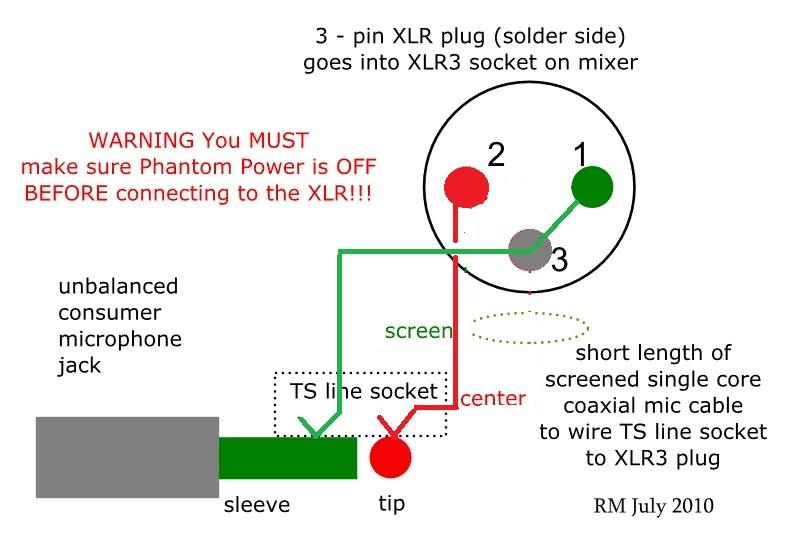 Outstanding Xlr Plug Wiring Diagram Basic Electronics Wiring Diagram Wiring Digital Resources Funapmognl