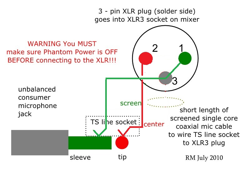 how to wire an unbalanced microphone to a balanced xlr input rh jaazz me unbalanced jack to xlr wiring unbalanced xlr wiring diagram