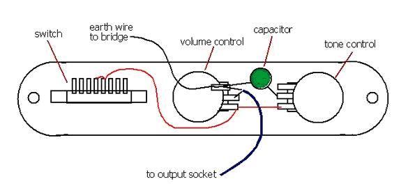 sh telecaster wiring diagram telecaster wiring 3-way more on telecaster wiring diagrams u003e azztechs rh jaazz me 3 way switch wiring diagram variations standard telecaster wiring