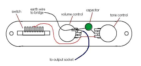 wiring diagram for standard switch more on telecaster wiring diagrams      azztechs  more on telecaster wiring diagrams