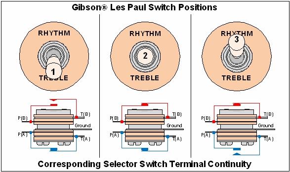 guitar_circuits_12