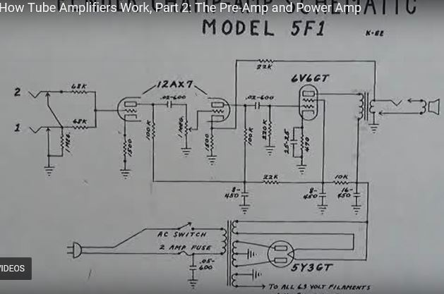 tube-amps works P2