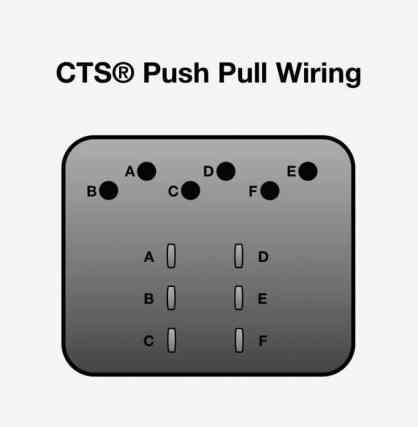 CTS-Push-Pull-new